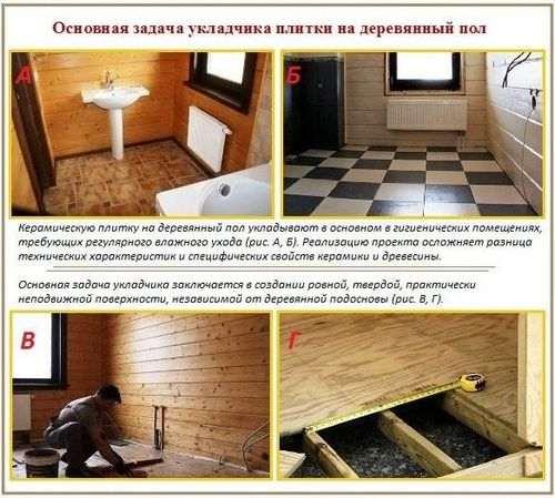 Чи можна класти плитку на дерев'яну підлогу