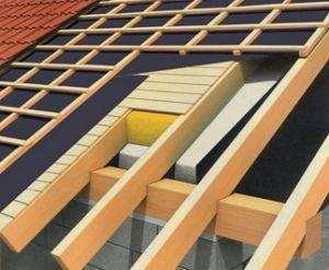 Як правильно крити дах металочерепицею