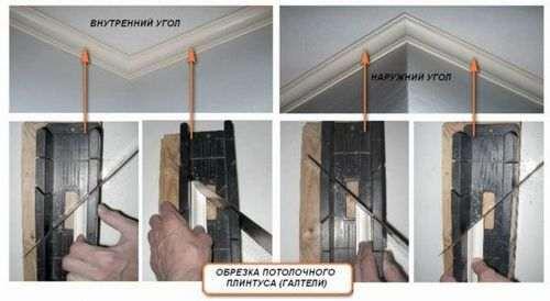 Як правильно обрізати кути стельового плінтуса