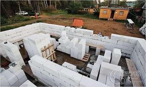 Як правильно побудувати будинок з газоблоку