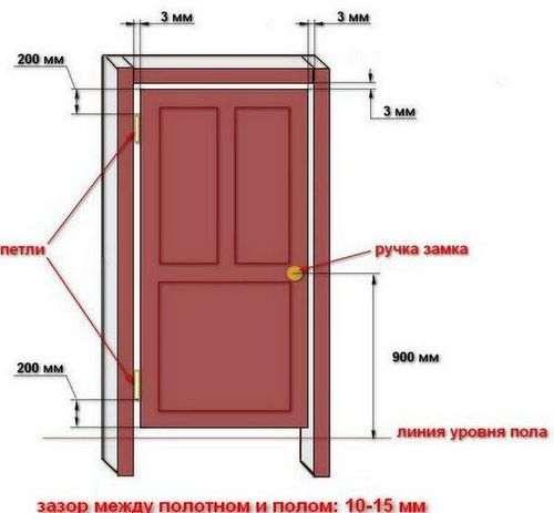Як Правильно Встановити Міжкімнатні Двері Відео