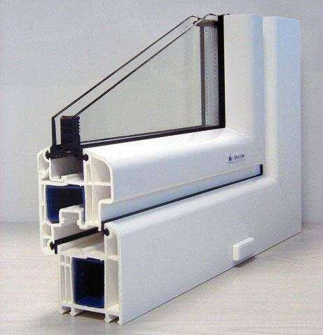 Як Відкрити Пластикове Вікно Зовні Відео