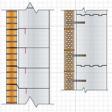 Облицювання стін з газобетону