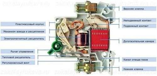 Особенности выбора автоматического выключателя для обеспечения защиты бытовой электропроводки.