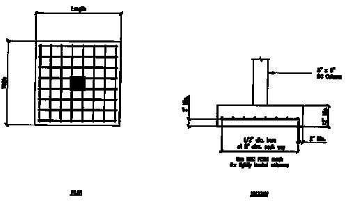 Размеры бетонного основания