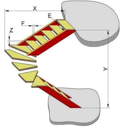 Розрахунок бетонних сходів з поворотом на 90