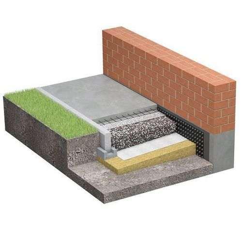Розрахунок бетону на вимощення