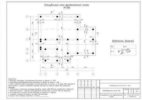 Розрахунок монолітної фундаментної плити
