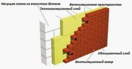 Скільки тонн в кубі цементу