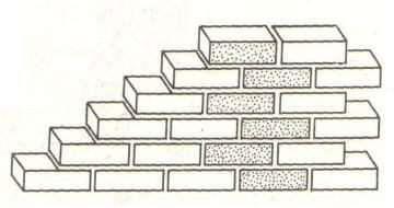 Види цегляної кладки стін