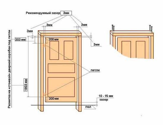 установка, міжкімнатних, двери, дерева, яному, будинку
